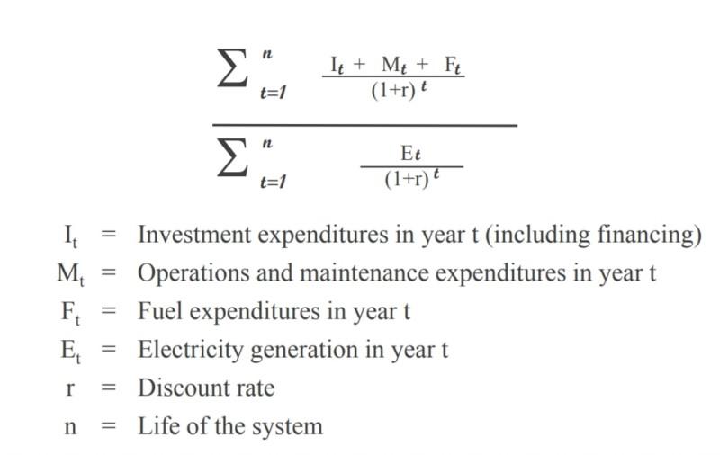 Công thức tính chỉ số điện năng phân cấp
